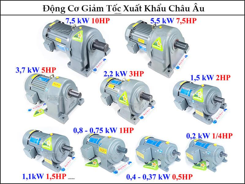 Cách chế tạo máy của của motor giảm tốc 1.5kw 2HP ratio 100