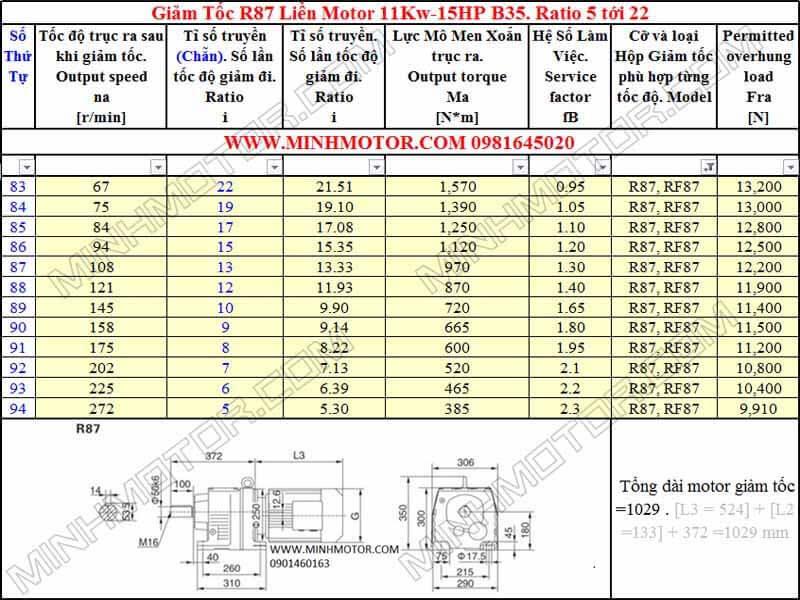 Bản Vẽ kỹ thuật Động Cơ Giảm Tốc 15HP 11kw R87