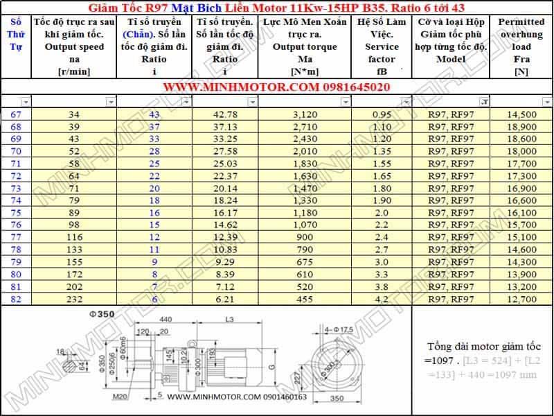 Bản vẽ kỹ thuật giảm tốc mặt bích 15HP 11kw 4 Pole