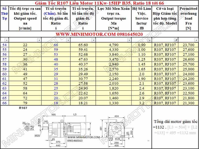 Thông số kỹ thuật Động Cơ Giảm Tốc 15HP 11kw R107