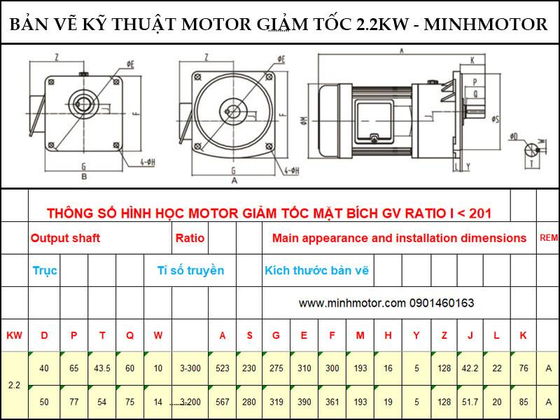 Thông số hình học động cơ giảm tốc 2.2kw 3HP mặt bích GV ratio 100 trục 40mm