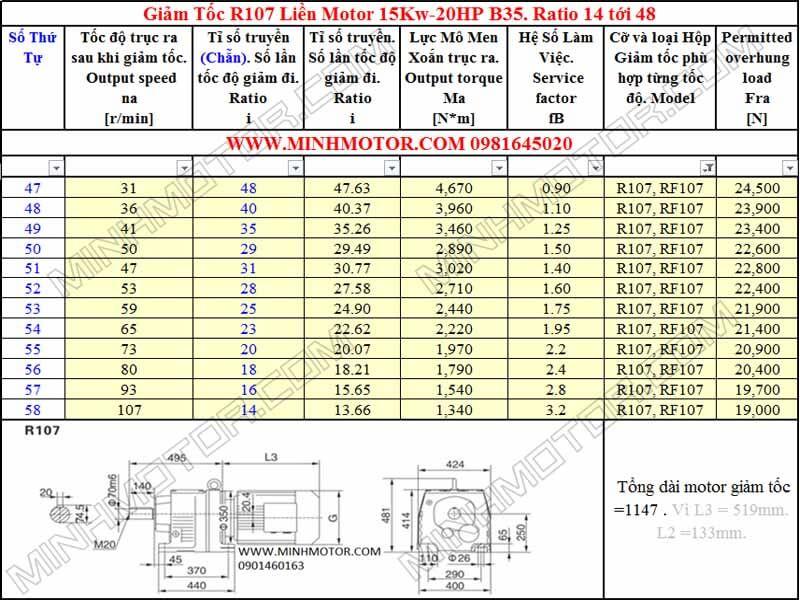 Thông số hình học Động Cơ Giảm Tốc 20HP 15KW R107