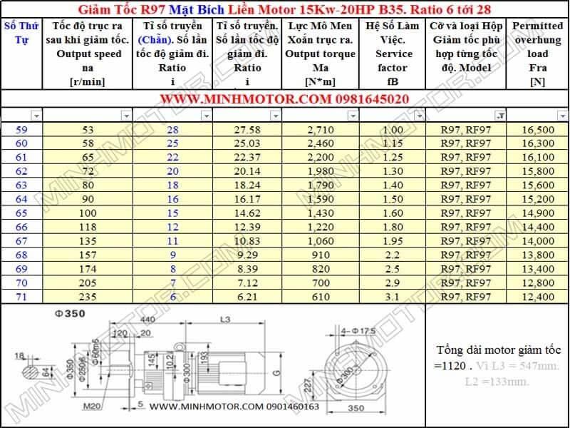 a)Bản vẽ kỹ thuật giảm tốc mặt bích 20HP 15KW 4 Pole
