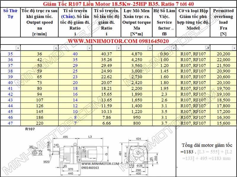 Thông số hình học Động Cơ Giảm Tốc 25HP 18.5kw R107