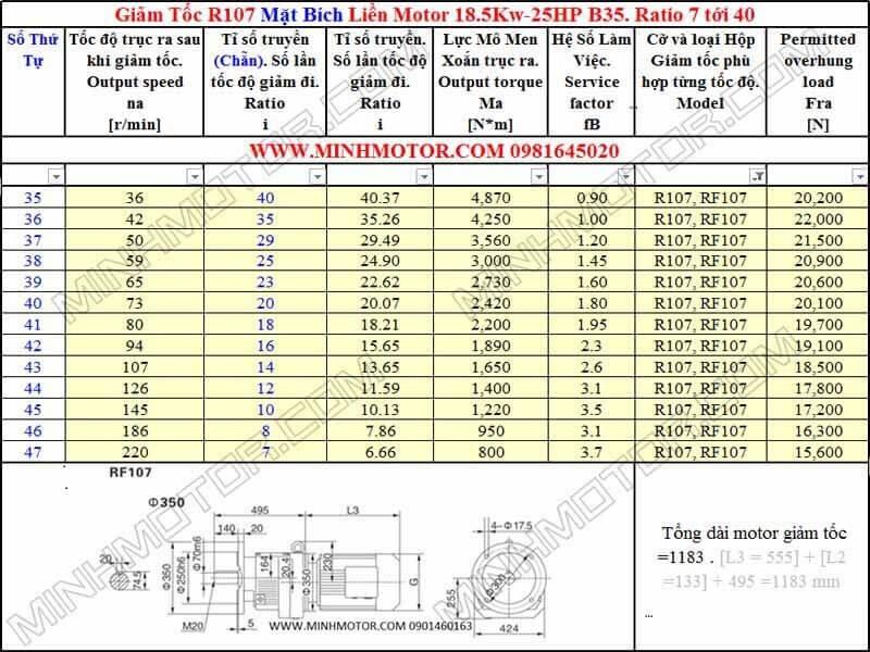 Bản vẽ kỹ thuật giảm tốc mặt bích 18.5Kw 25HP 4 Pole