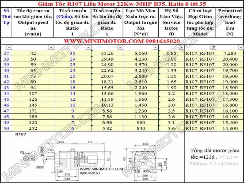 Động cơ giảm tốc 22Kw 30HP R107