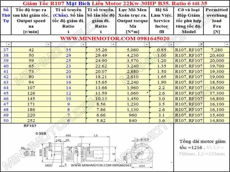 Bản vẽ kỹ thuật giảm tốc mặt bích 30HP 22Kw 4 Pole