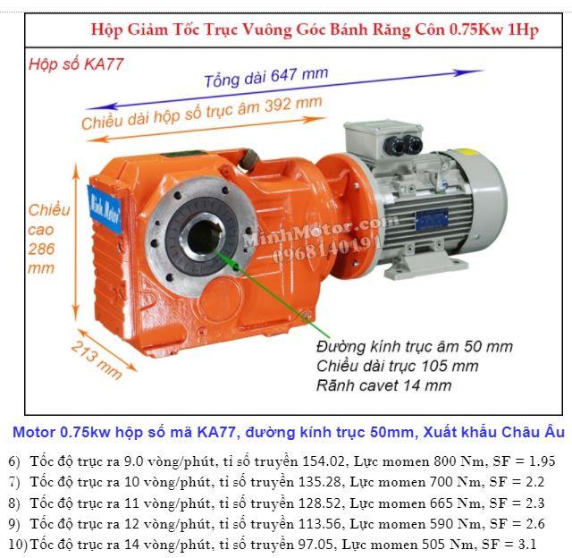 Motor hộp số cốt âm 1HP 75w đường kính 50mm
