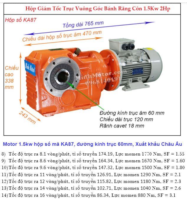 Motor hộp số cốt âm 2HP 1.5kw đường kính 60 mm
