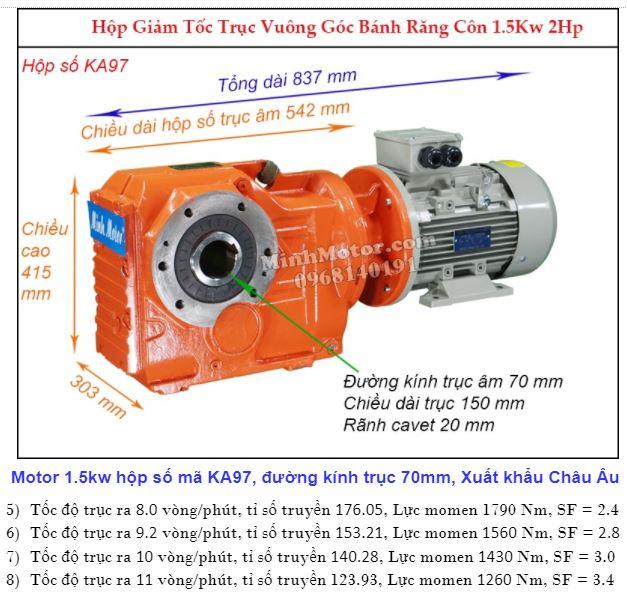 Động cơ hộp số cốt âm 1.5Kw 2HP trục 70 mm
