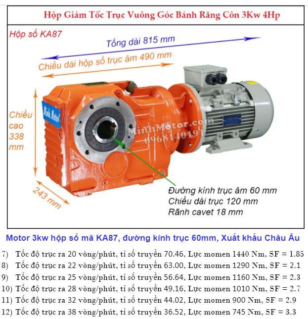 Motor hộp số cốt âm 4HP 3Kw đường kính 60 mm