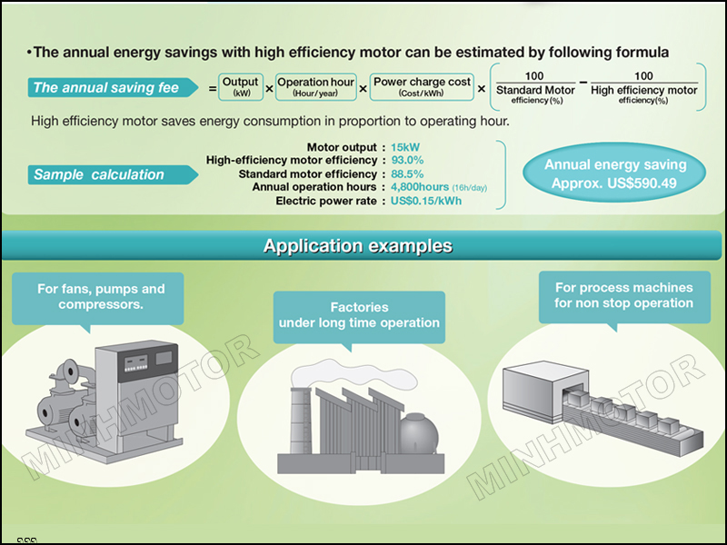 Công thức tính lượng điện tiêu thụ xem motor hitachi 2HP 1.5kw 2 ngựa tiết kiệm điện được bao nhiêu USD.