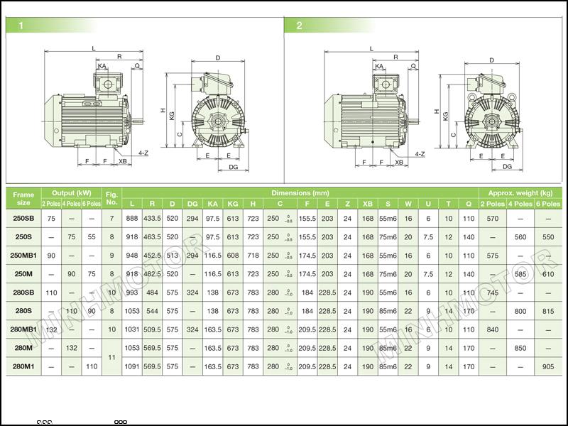 Bản vẽ kỹ thuật động cơ Hitachi 110kw 150HP 150 ngựa chân đế