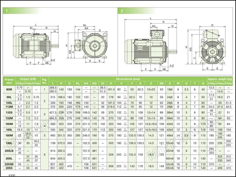Bản vẽ kỹ thuật động cơ Hitachi 2.2kw 3HP 3 ngựa chân đế