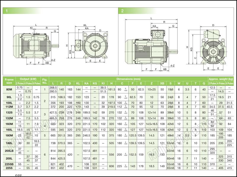 Bản vẽ kỹ thuật động cơ Hitachi 5.5kw 7.5HP 7.5 ngựa chân đế