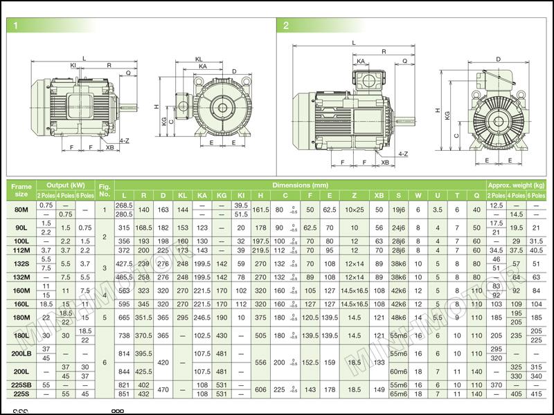 Bản vẽ kỹ thuật động cơ Hitachi 55kw 75HP 75 ngựa chân đế