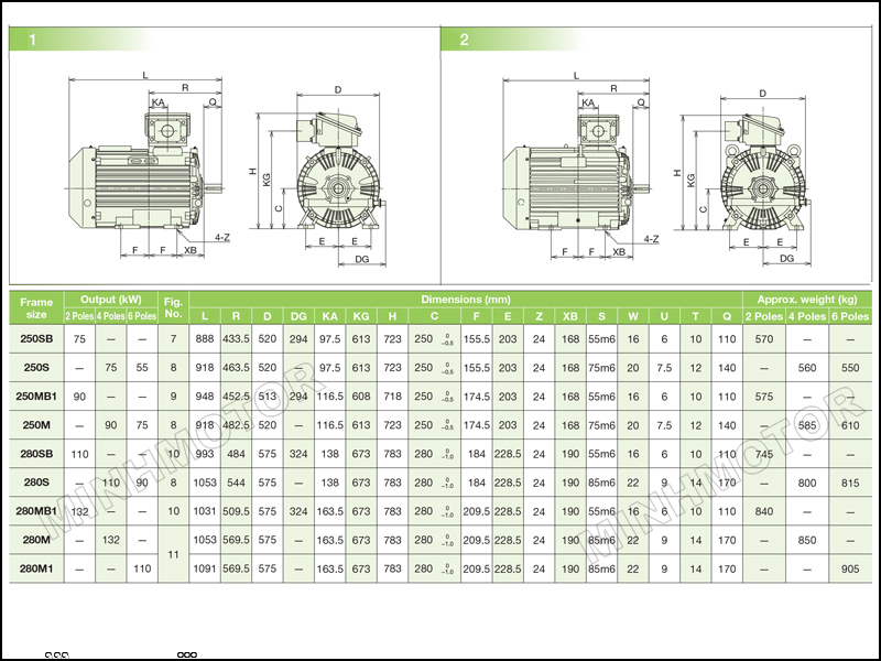 Bản vẽ kỹ thuật động cơ Hitachi 90kw 125HP 125 ngựa chân đế