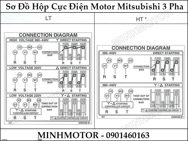 Sơ đồ vận hành đấu điện động cơ Mitsubishi 3 phase 0.34HP 0.25kw 0.34 ngựa