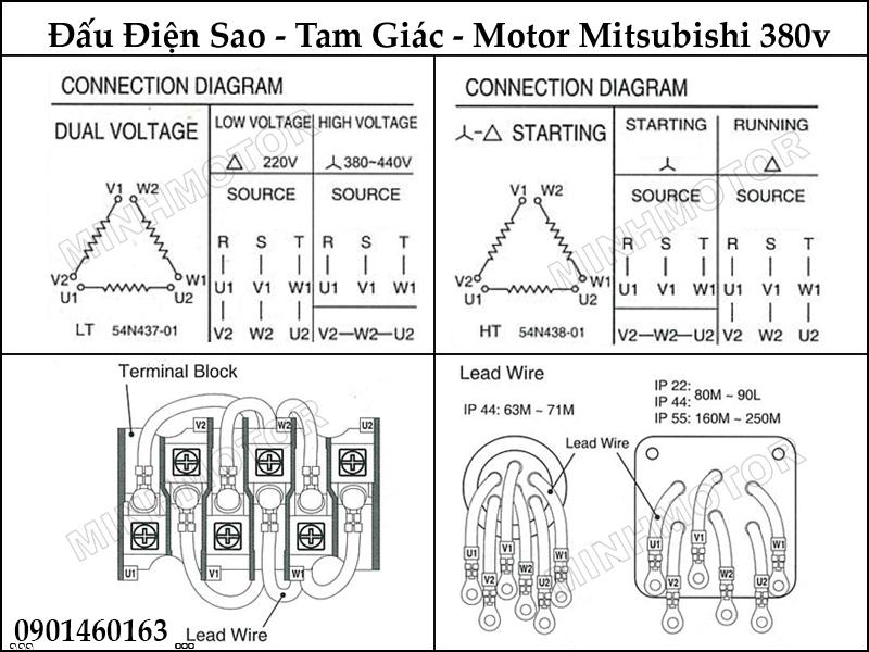 Đấu điện sao - Tam giác - Motor Mitsubishi 280V 0.25Kw 0.34Hp 0.34 ngựa