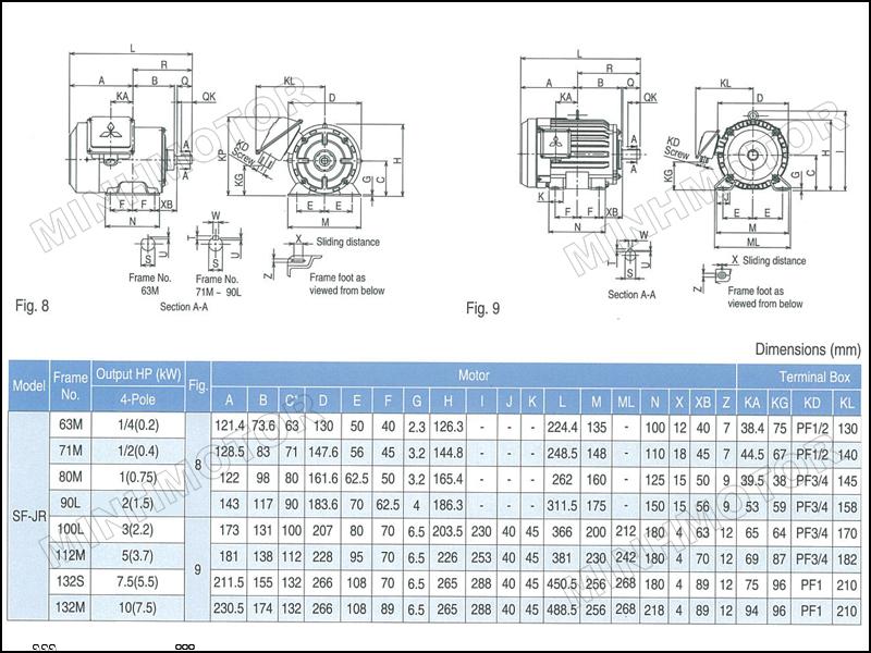 Bản vẽ cataloge động cơ Mitsubishi 7.5HP 5.5kw 7.5 ngựa chân đế