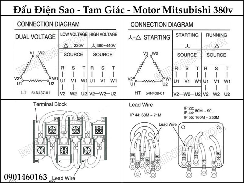Đấu điện sao - Tam giác - Motor Mitsubishi 380V 0.75Kw 1Hp 1 ngựa