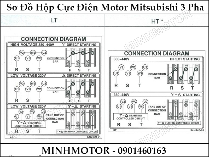 Sơ đồ vận hành đấu điện động cơ Mitsubishi 3 phase 40HP 30kw 40 ngựa