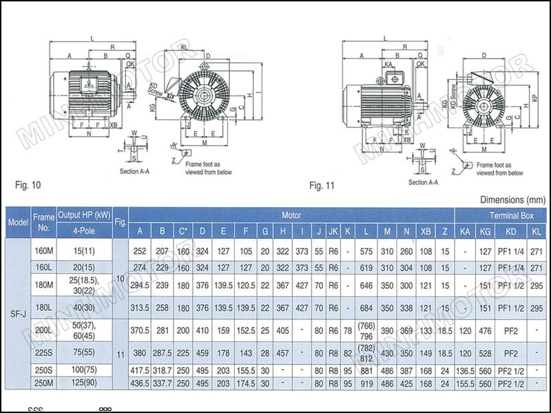 Bản vẽ cataloge động cơ Mitsubishi 50HP 37kw 50 ngựa chân đế