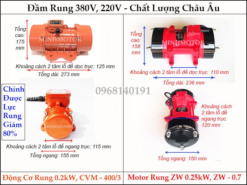 Thông số kỹ thuật motor rung ZW 0.25kw, ZW - 0.7 hay đầm rung 0.2kw, CVM - 400/3