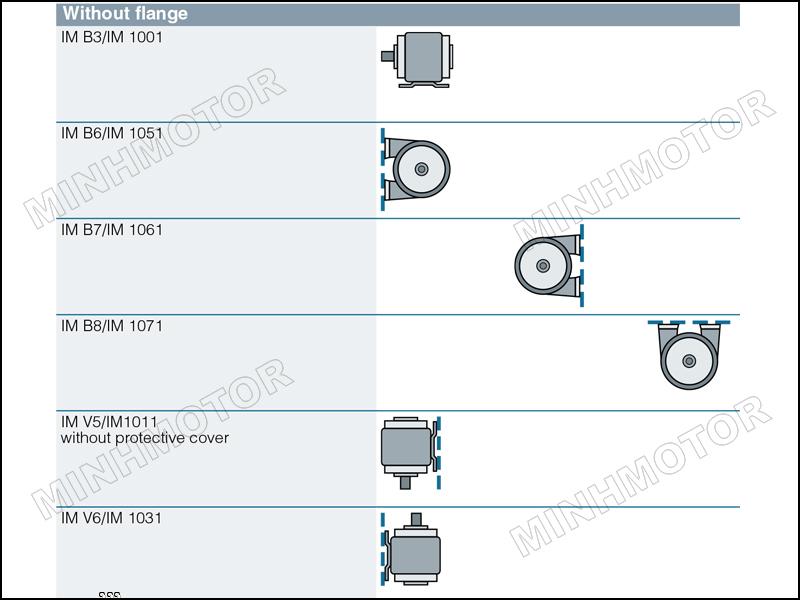 Thông số kỹ thuật Động cơ điện Siemens 0.75kw 1HP 1 ngựa