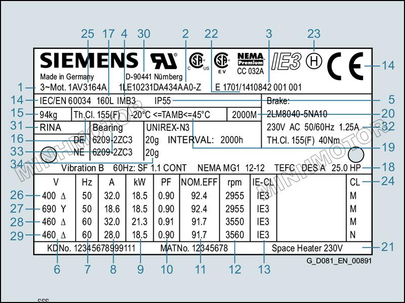 Cách đọc tem động cơ điện Siemens 1.5kw 2HP 2 ngựa