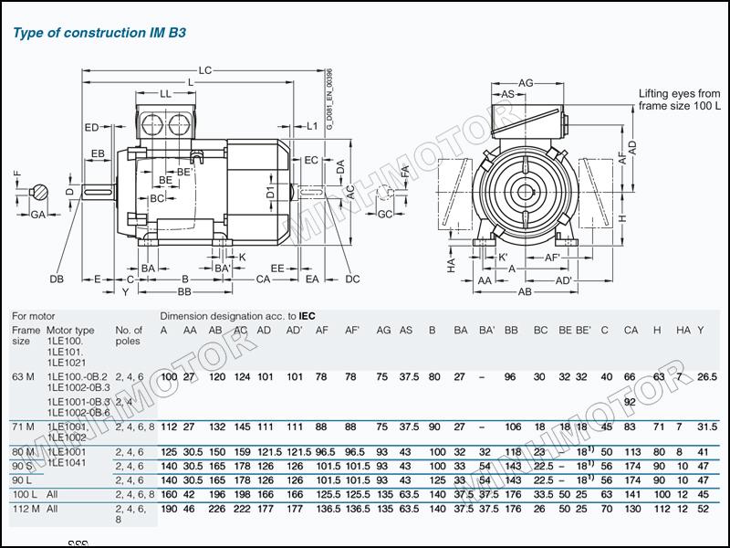 Thông số bản vẽ cataloge Motor Siemens 1.5kw 2HP 2 ngựa chân đế