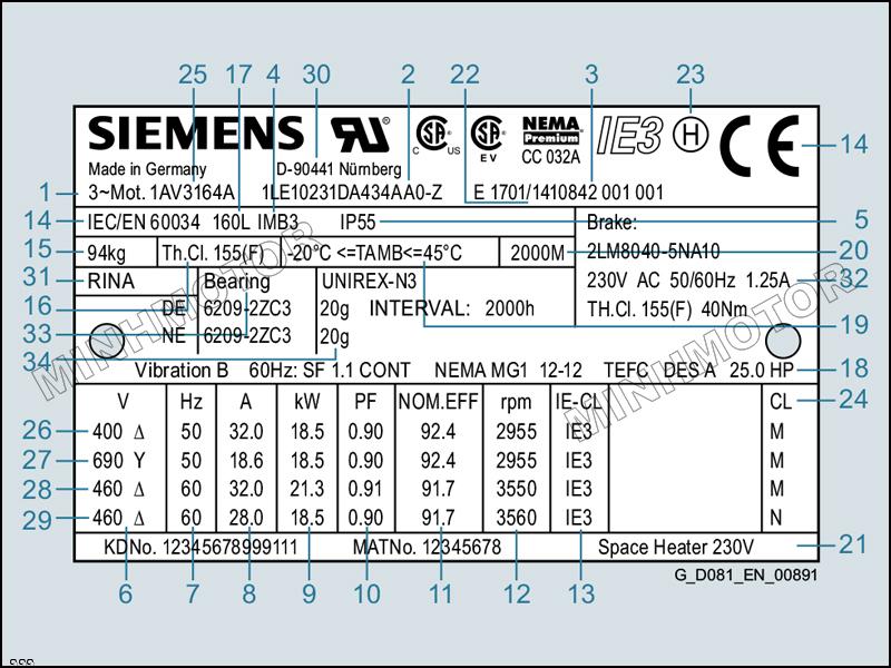 Cách đọc tem động cơ điện Siemens 11kw 15HP 15 ngựa