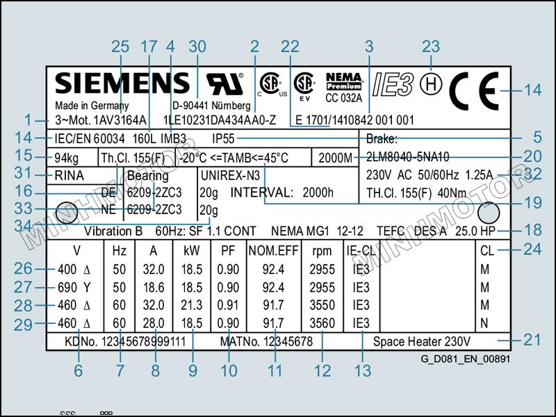 Cách đọc tem động cơ điện Siemens 22kw 30HP 30 ngựa