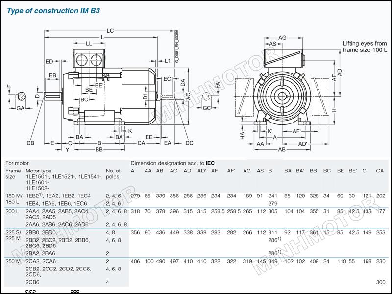Thông số bản vẽ cataloge Motor Siemens 45kw 60HP 60 ngựa chân đế