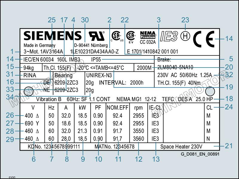 Cách đọc tem động cơ điện Siemens 5.5kw 7.5HP 7.5 ngựa