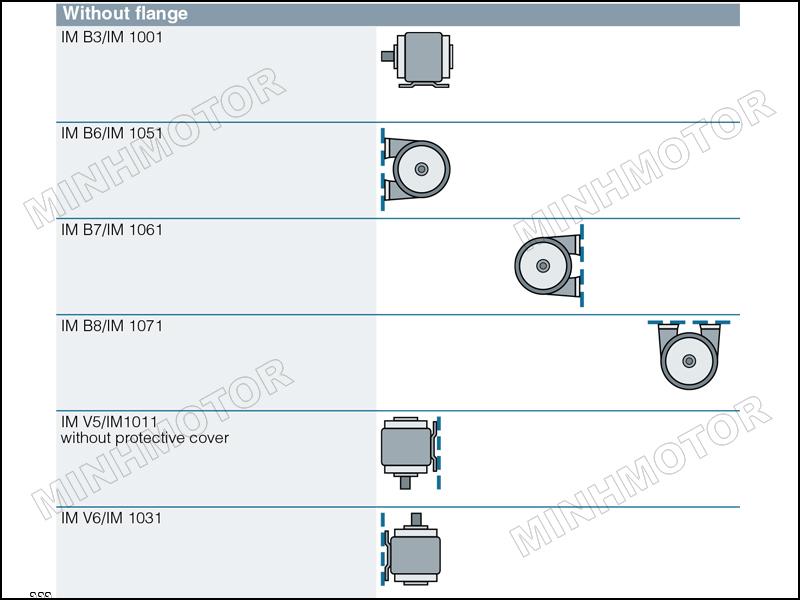 Thông số kỹ thuật Động cơ điện Siemens 5.5kw 7.5HP 7.5 ngựa