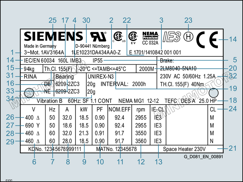 Cách đọc tem động cơ điện Siemens 7.5kw 10HP 10 ngựa