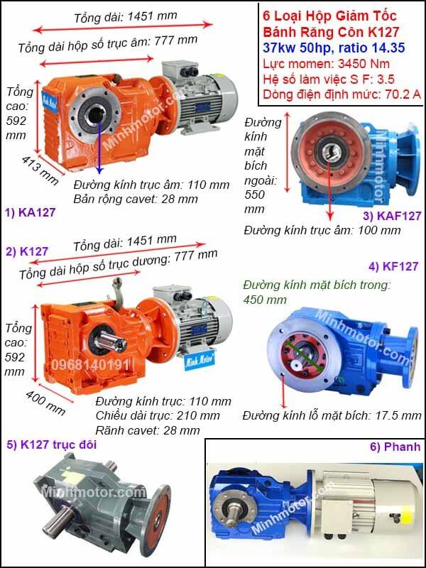 Thông số kỹ thuật của Motor 37kw 50hp tải nặng trục vuông góc